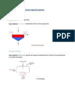 Chapitre 2 - Les séparateurs liquide-liquide
