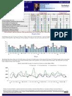 Pebble Beach Real Estate Sales Market Report for June 2016