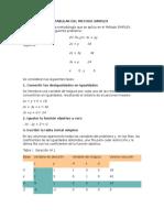 Forma Tabular Del Metodo Simplex