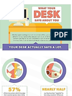 Your Desk & Personality