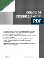 Curvas de Producto Medio