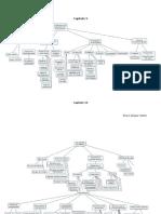 Mapas Conceptuales Cap9 Al 14