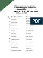 ListOfCandidates Deferment MS 2016