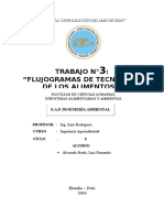 Flujogramas de procesos industriales