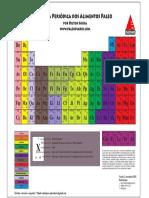 Tabela Periódica de Alimentos Paleo - V2