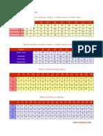 sivenje, krojenje, mjere.pdf