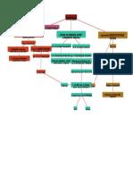 Mapa fernando.docx