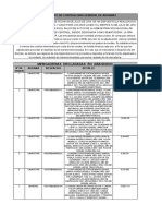 Lista de mercaderías en remate en Aduanas