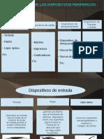 clasificacion de dispositivos.odp