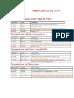 TEMPERATURAS  DE  LA PC.docx