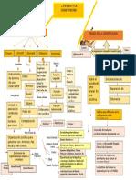 MapaconceptuaESTADO Y LA CONSTITUCION l.doc