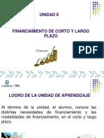 Financiamiento de Empresa - Unidad II (2)