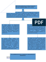 Instituciones Politicas Grupal (1)
