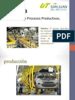 Unidad 3 Principios de Procesos Productivos..pdf