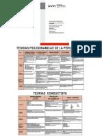 cuadros comparativos de teorias de la personalidad.pdf