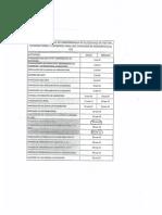 cronograma de elecciones.pdf
