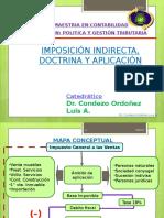 Doctrina Imposición Indirecta 1