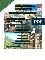 biodiversidad en mexico. Equipo N° 6