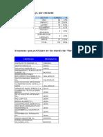 Relacion Empresas Alimmntaria 2014 (Por Provincias)
