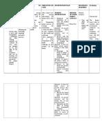 FNCP POOR ENVIRONMENTAL SANITATION.docx