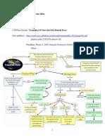 LTM MPKTB Peta Konsep Pemanasan Global