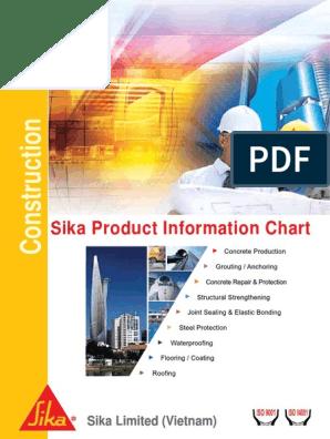 Product Information Chart en (2011) | Concrete | Mortar