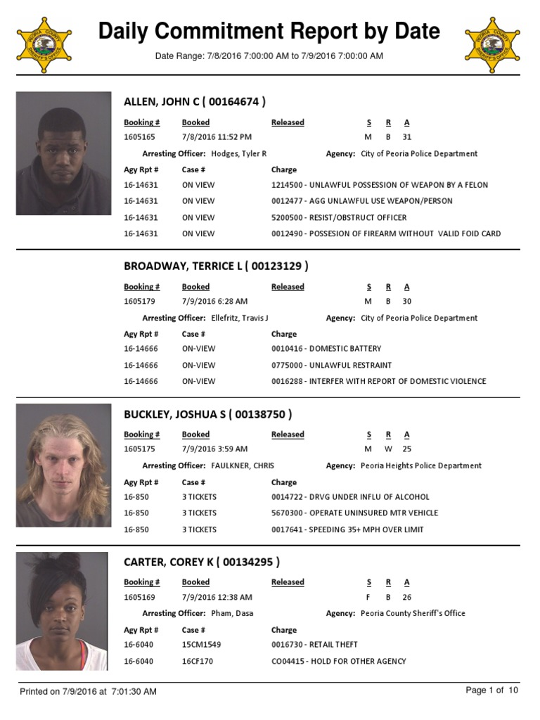 Peoria County Jail Booking Sheet for July 9 2016 | Violence | Common Law