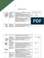 Planificare Anuala Clasa II Limba Engleză Editura Aramis, Cristina Johnson.