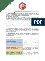 PattyDicas - Classificação & Espécies de Atos Administrativos.pdf