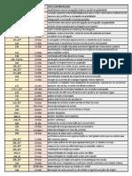 Tabela Prazos Novo Cpc