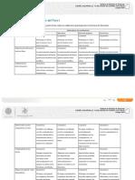 rubrica-para-la-calificacion-del-foro-i.pdf