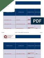 Anexo # 4 Identificacion de Peligros y Evaluación de Riesgos Envasado