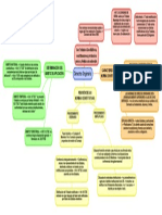 Derecho Originario esquema Derecho de la Unión Europea..