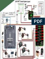 Control Robotica