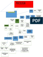 red conceptual psicologia educacional.docx