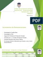Incremento de Renta de los Funcionarios Municipales de Chile Período 2011-2016