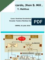 David Ricardo j. s. Mill y Malthus 2015