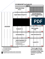 ICT_Sample Curriculum Map 20151119