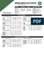 07.10.16 Mariners Minor League Report