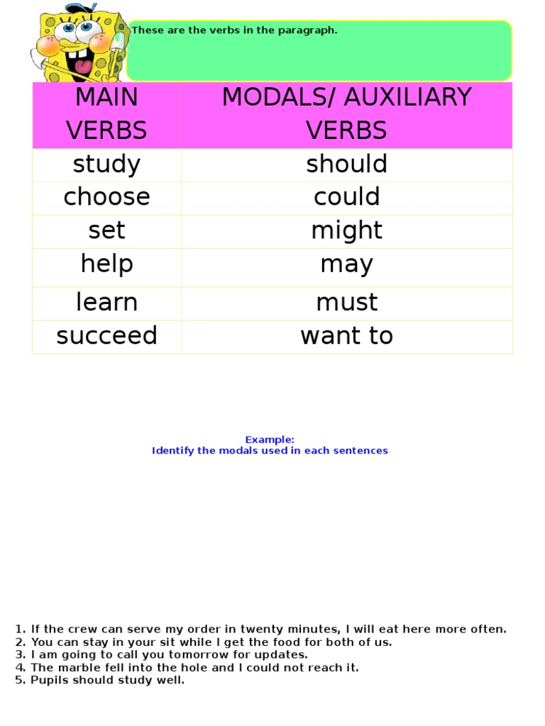 Eng  Week 3 Day 4-Modals-main Verbs | Linguistics | Semantics