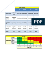 Quantitative Risk Analysis Worksheet Template