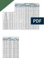 tabla de teodolito universidad de carabobo