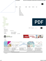 $60 Trillion of World Debt in One Visualization - Visual Capitalist