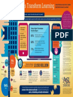 aasl infographic final