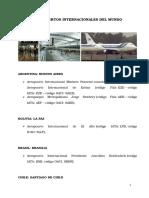 Aeropuertos Internacionales Del Mundo