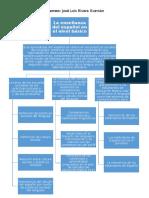 Diagrama Del Ensayo (3)
