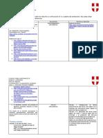 Guía de Trabajo-el Extranjero-manifiesto Futurista-Vab