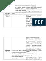 Comparación Atribuciones Presidente Perú-Colombia