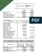presupuesto 2.1