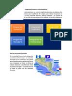 Integración Económica en Centroamérica